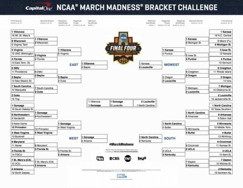 Main Four March Madness predictions