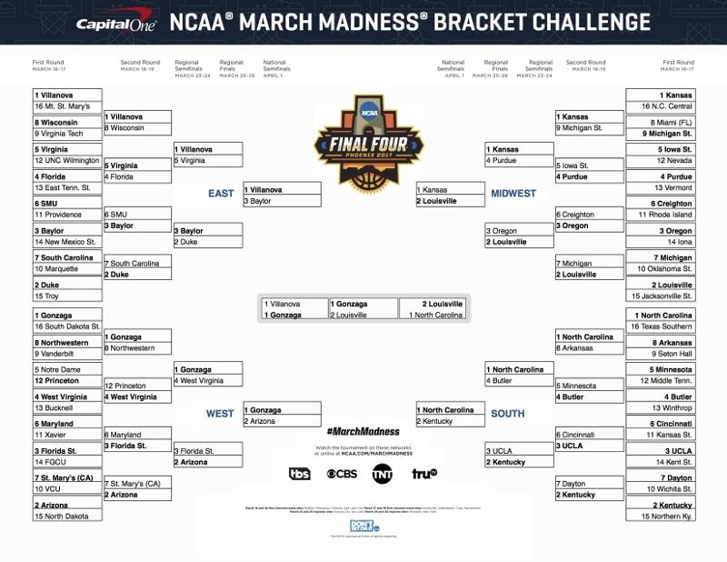Main+Four+March+Madness+predictions